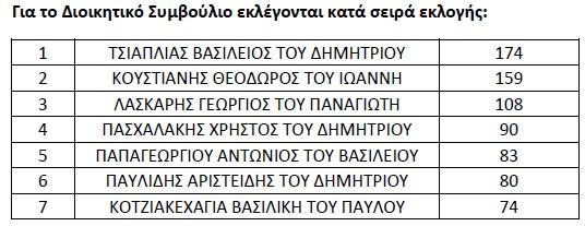 ekloges eplsmak5